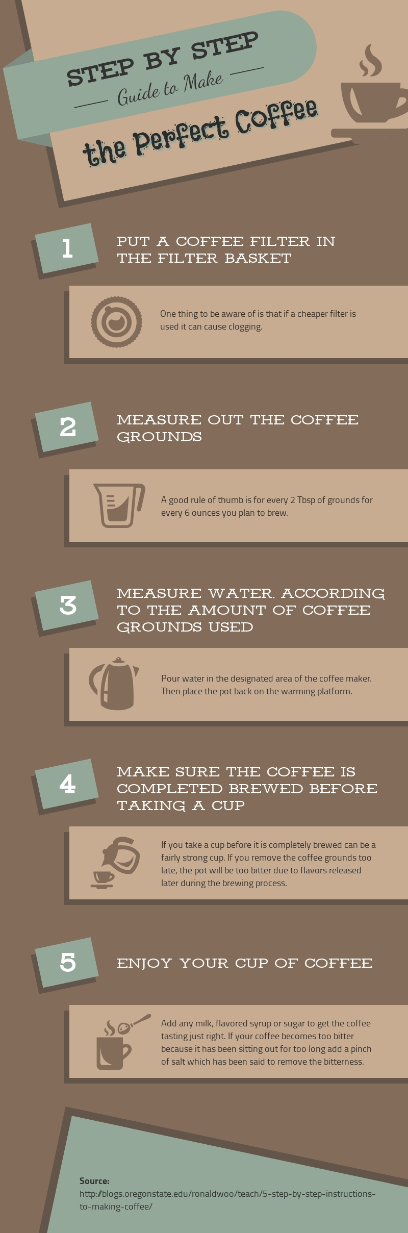 Guide to Make the Perfect Coffee - Infographic Template