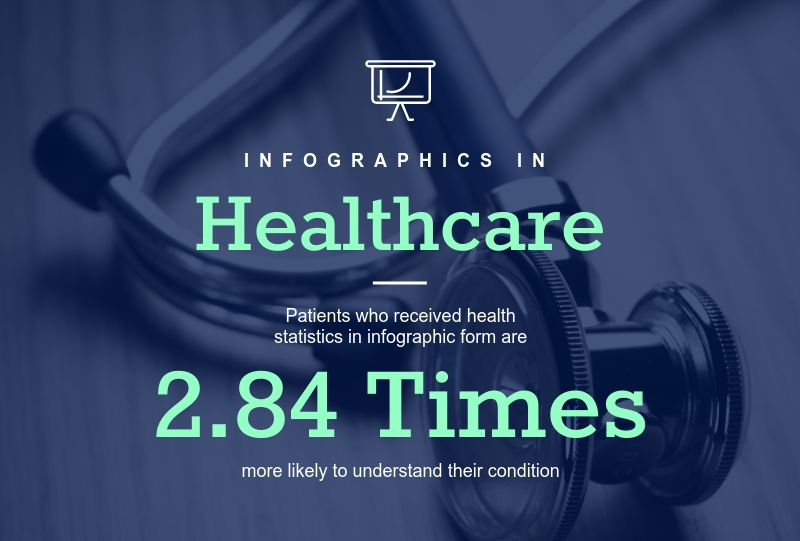 Healthcare - Infographic Template