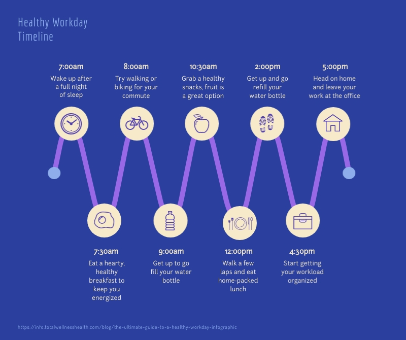 Healthy Workday Timeline - Infographic Template