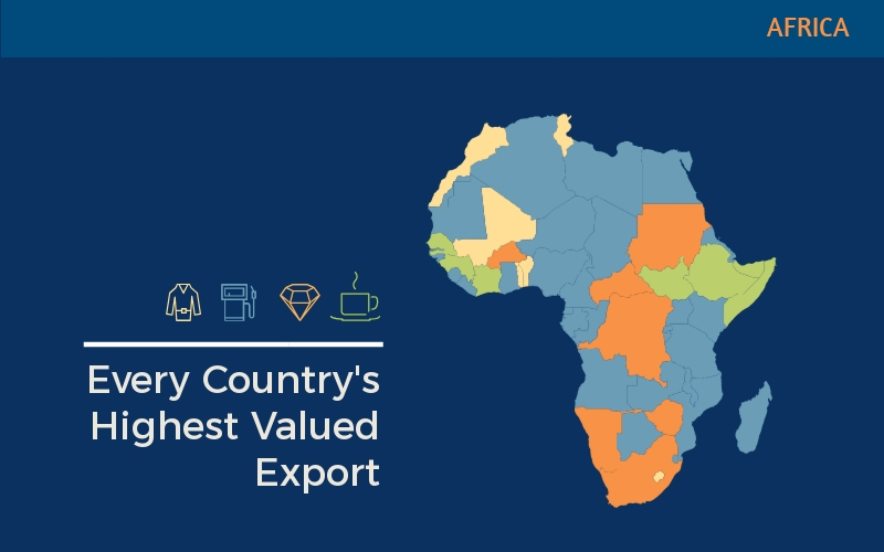 Highest Valued Export Map - Infographic Template