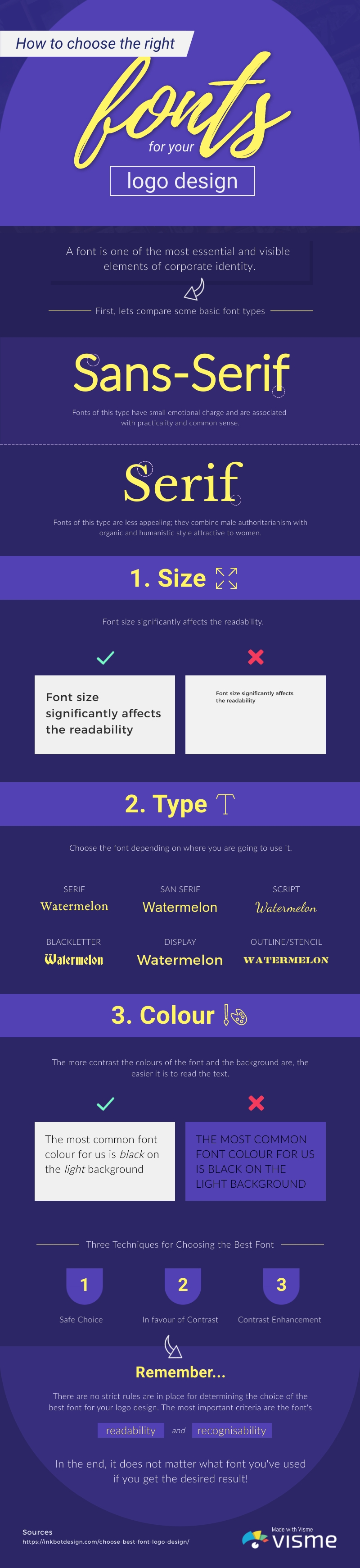 How to Choose the Best Font - Infographic Template