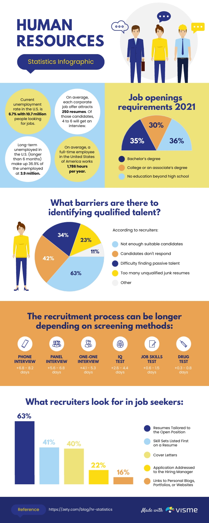 Human Resources Statistics - Infographic  Template