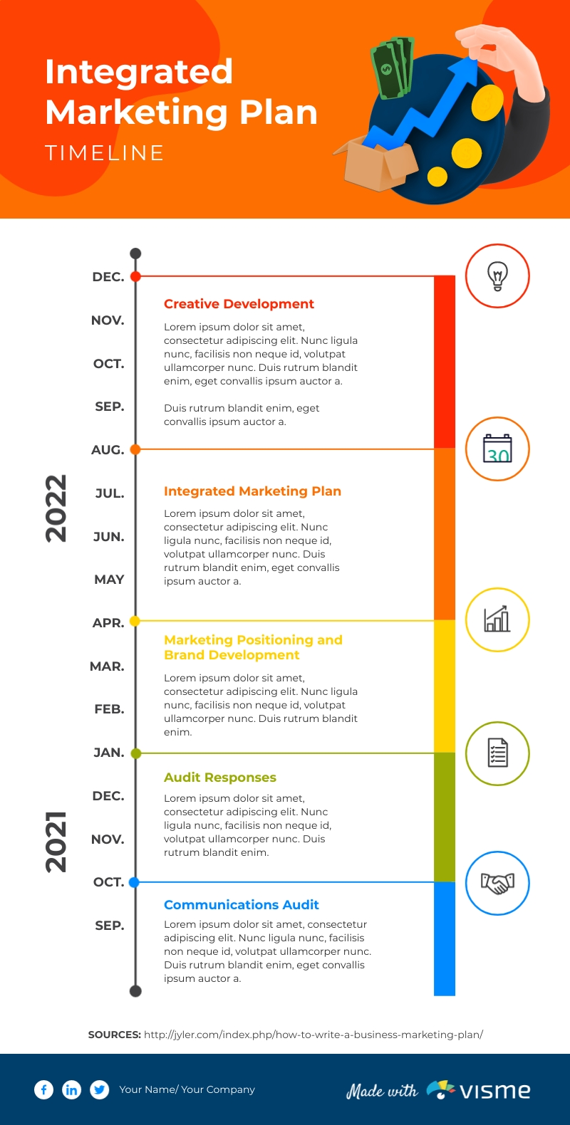 Integrated Marketing Plan Timeline - Infographic Template