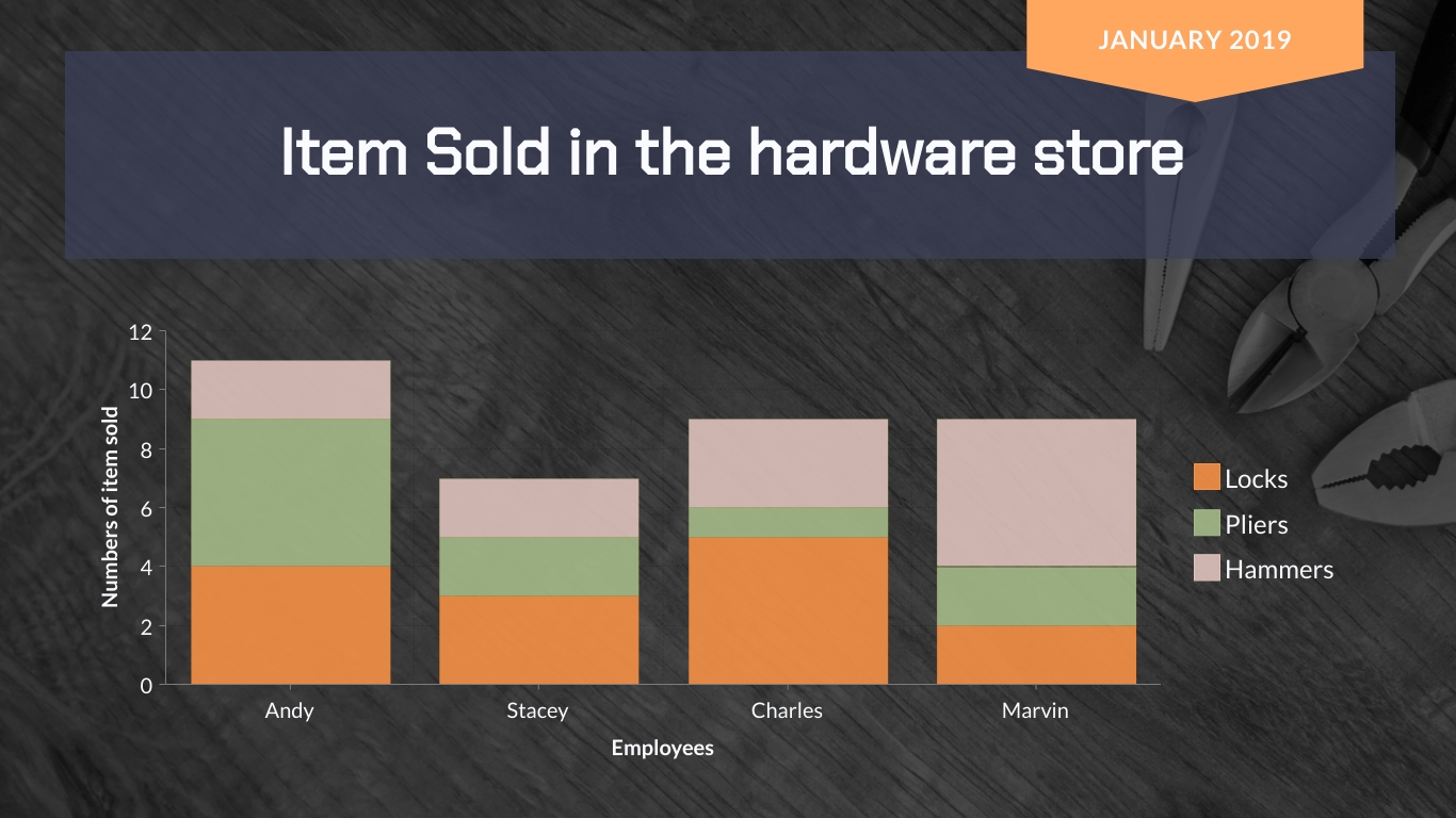 Hardware Store Sales Bar Graph - Infographic Template