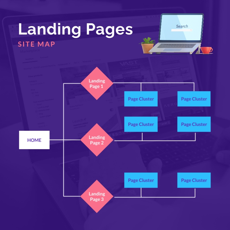 Landing Pages Site Map Template