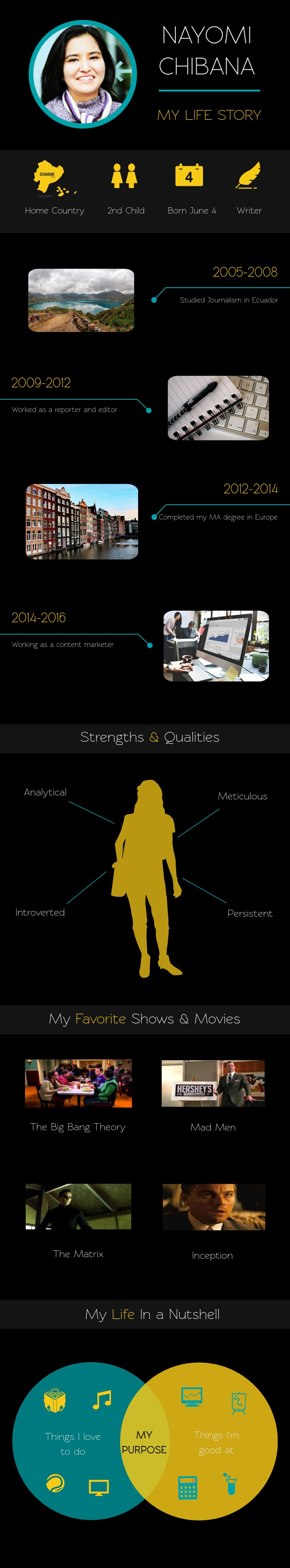 Writer Life Story - Infographic Template