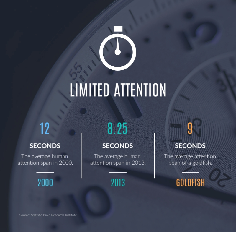 Limited Attention - Infographic Template