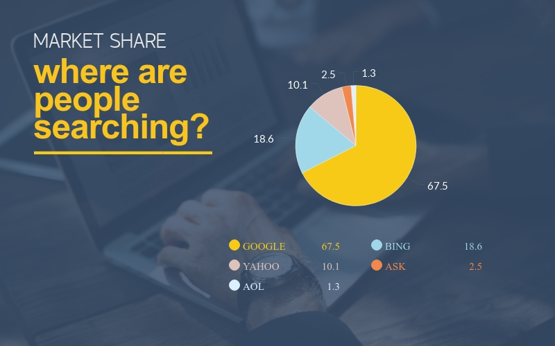 Market Share Pie Chart - Infographic Template