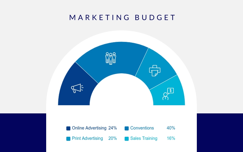 Sample Marketing Budget - Infographic Template
