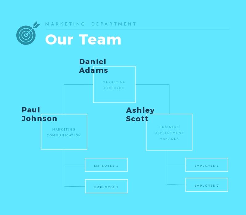 Marketing Organizational Chart - Infographic Template