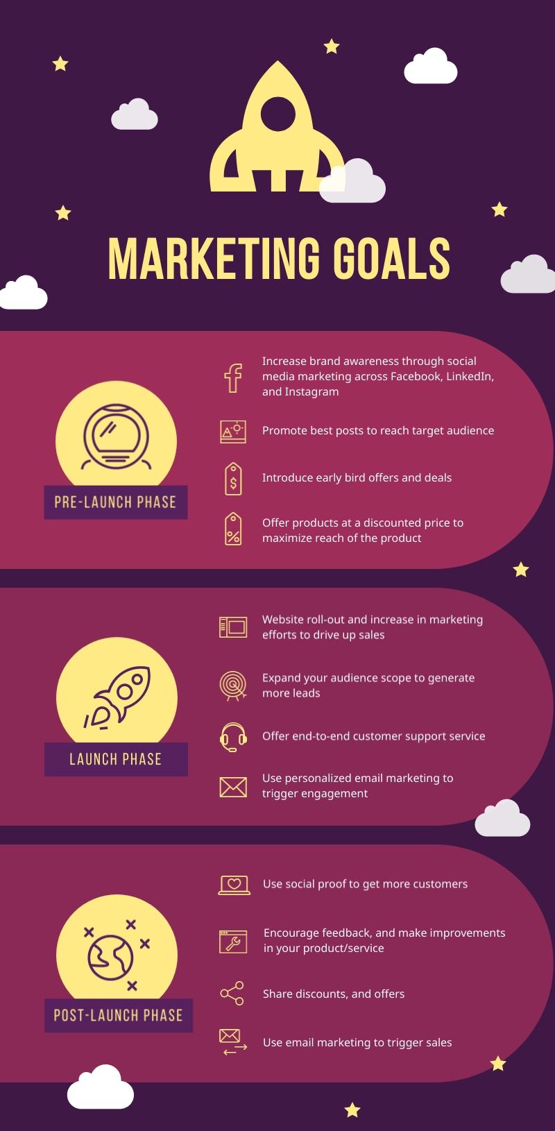 Marketing Goals - Infographic Template