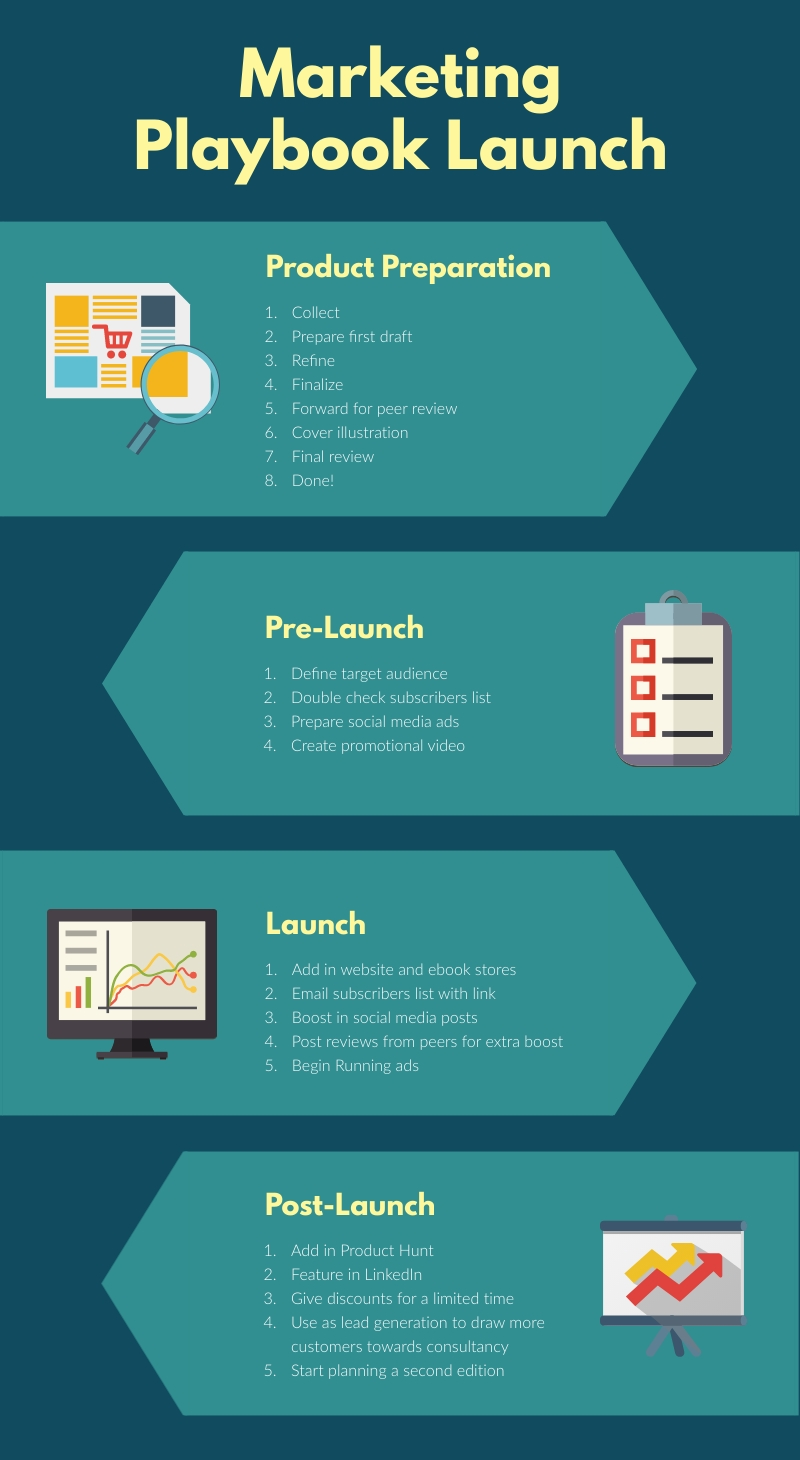 Marketing Playbook Launch  Template