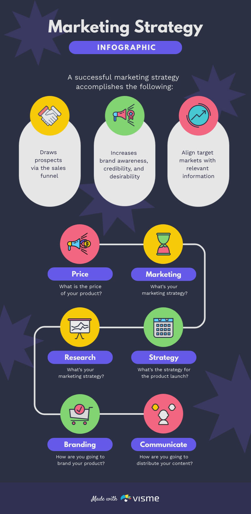 Marketing Strategy Infographic Template