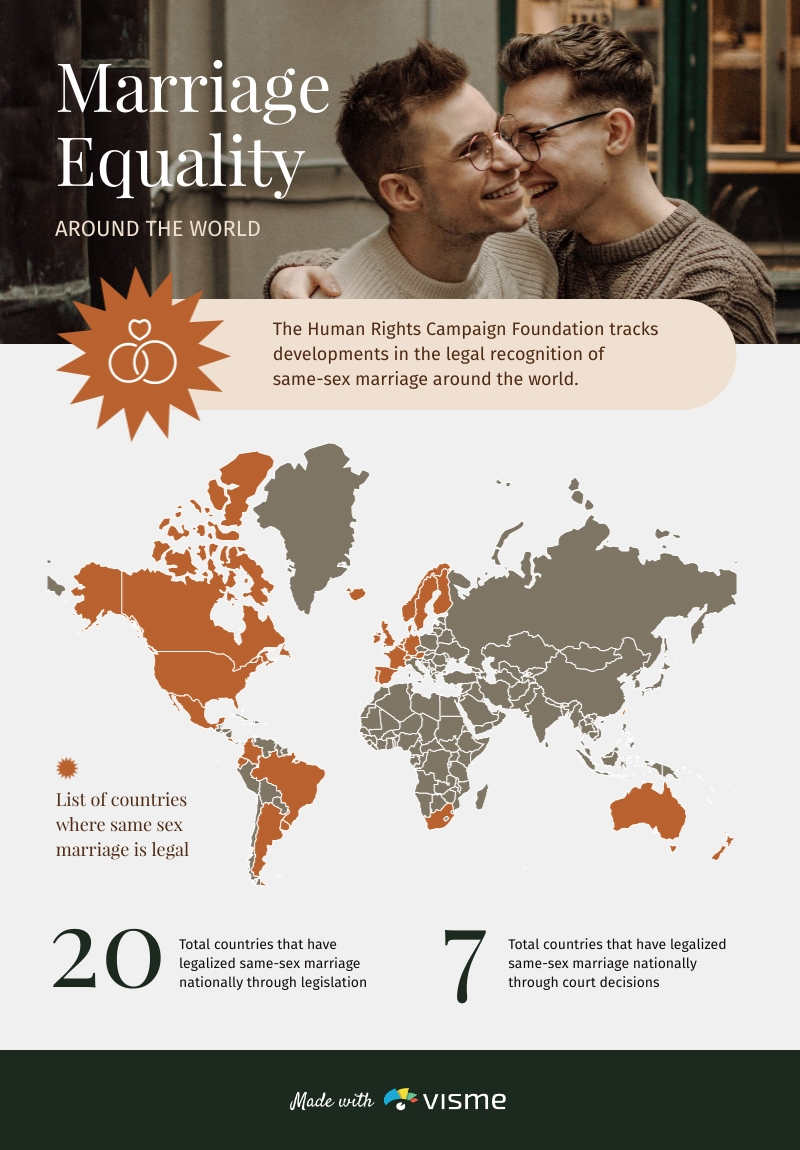 Marriage Equality Around the World Infographic Template