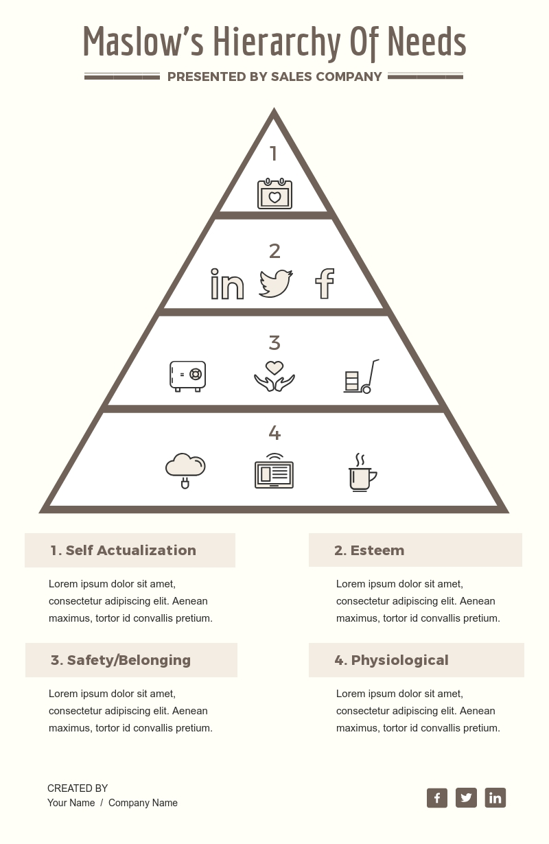 Hierarchy of Needs - Infographic Template