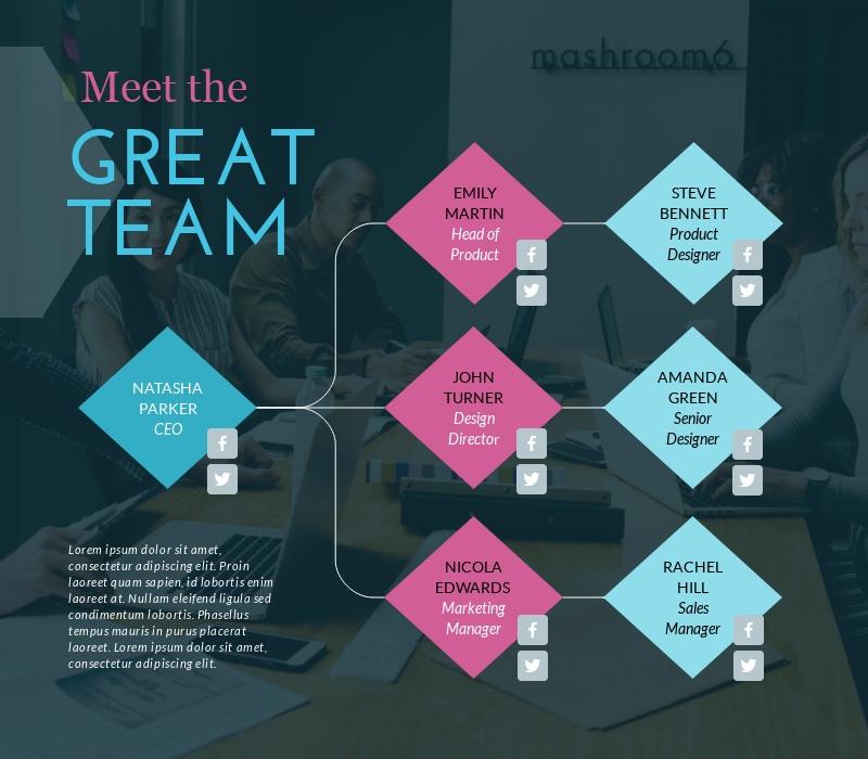 Organizational Team Chart - Infographic Template
