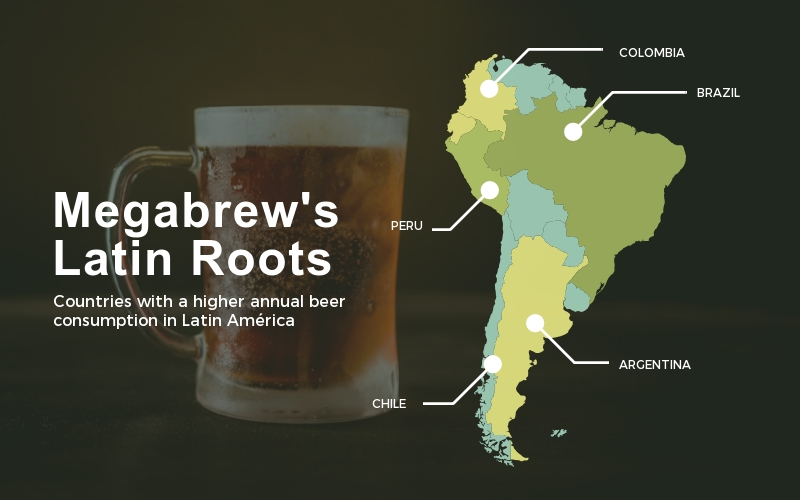 Megabrew Latin Roots Map - Infographic Template