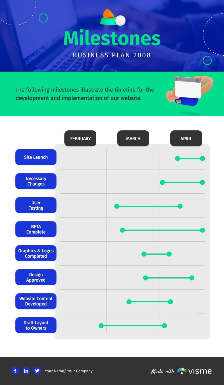 Project Milestones - Infographic Template