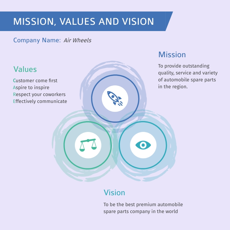 Mission Values and Vision - Infographic Template
