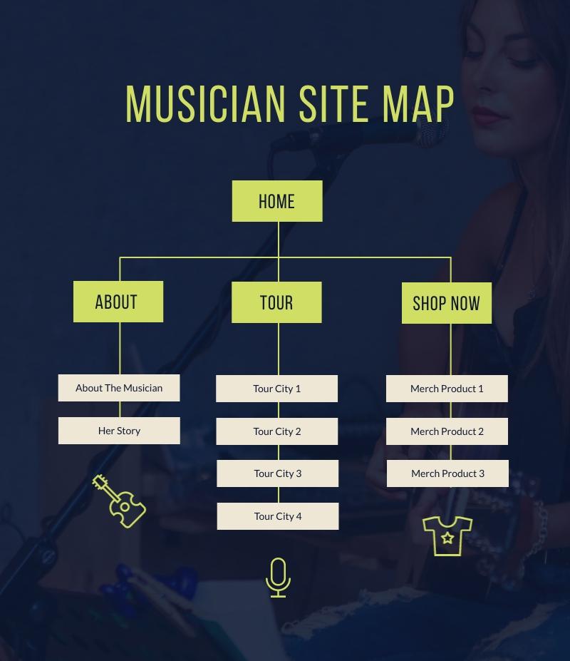 Musician Site Map Template