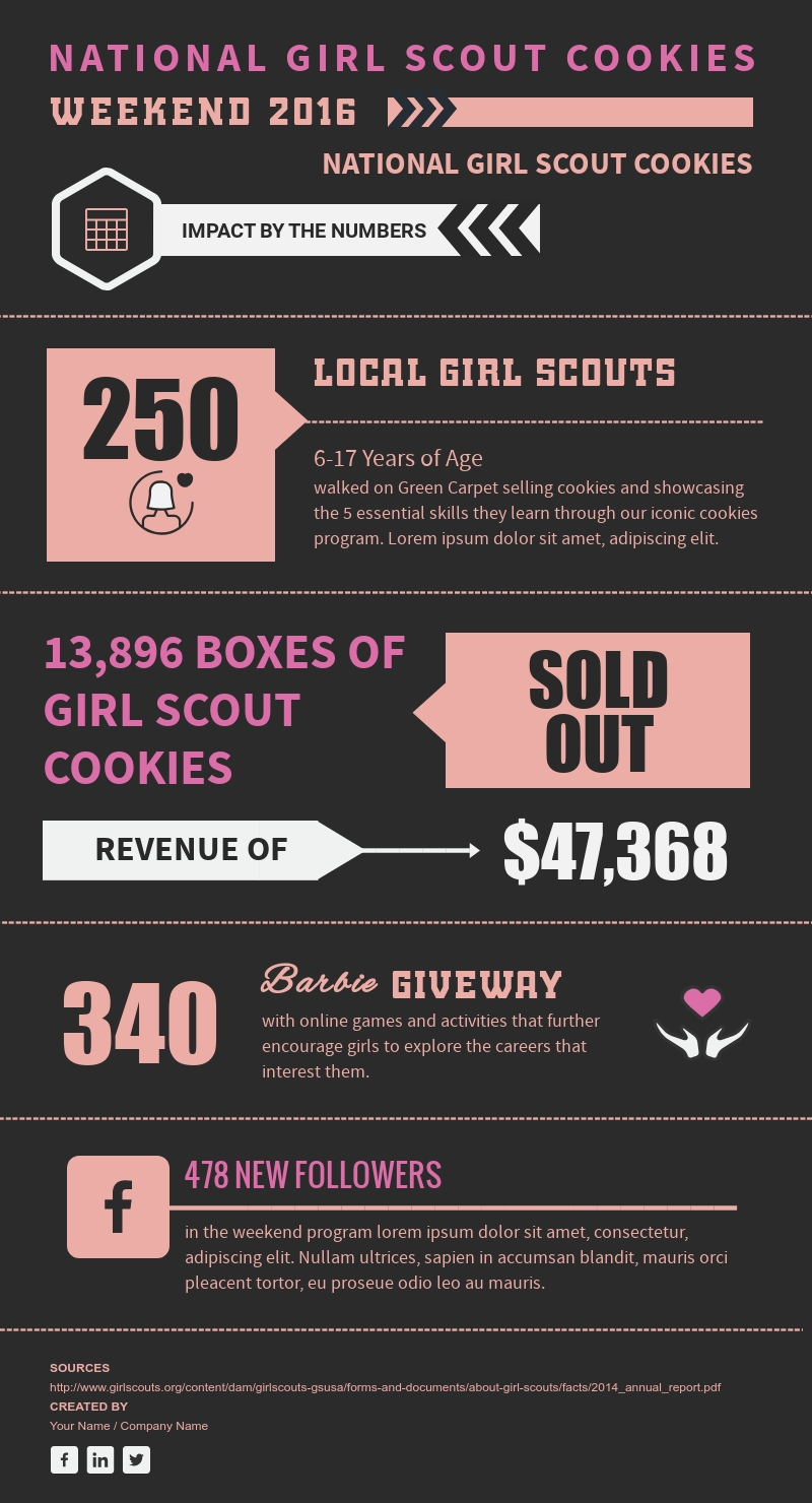 Girl Scout Cookies Weekend - Infographic Template