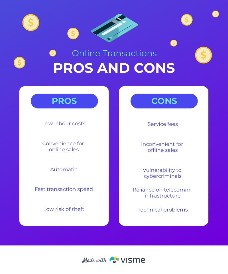 Online Transactions-Pros and Cons T Chart  Template