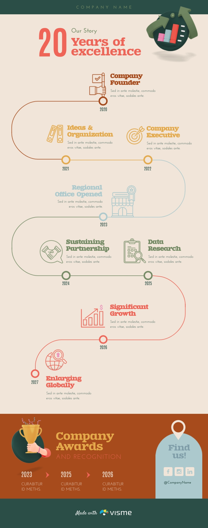 Company Journey Timeline - Infographic Template