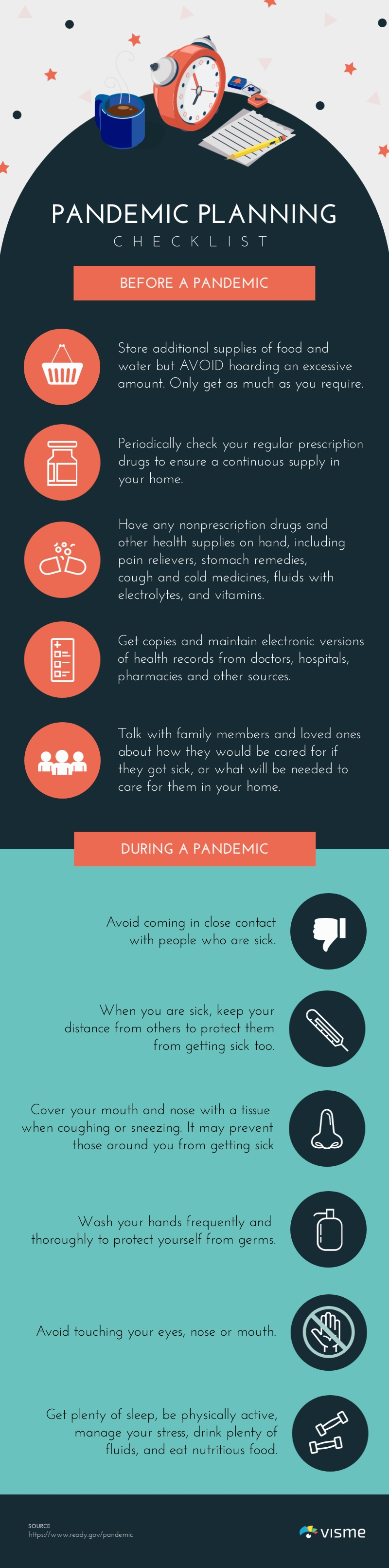 Pandemic Planning Checklist - Infographic Template