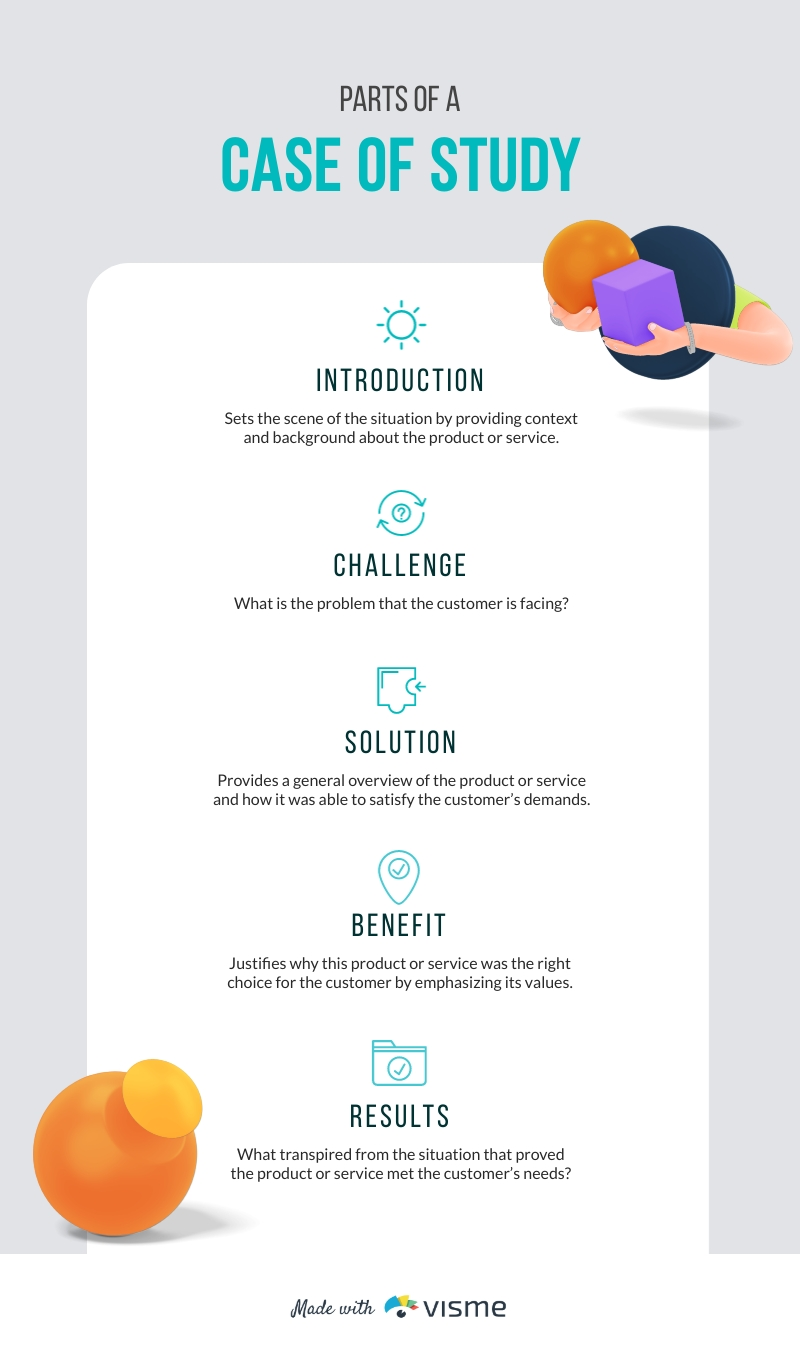 Parts of a Case Study - Infographic Template