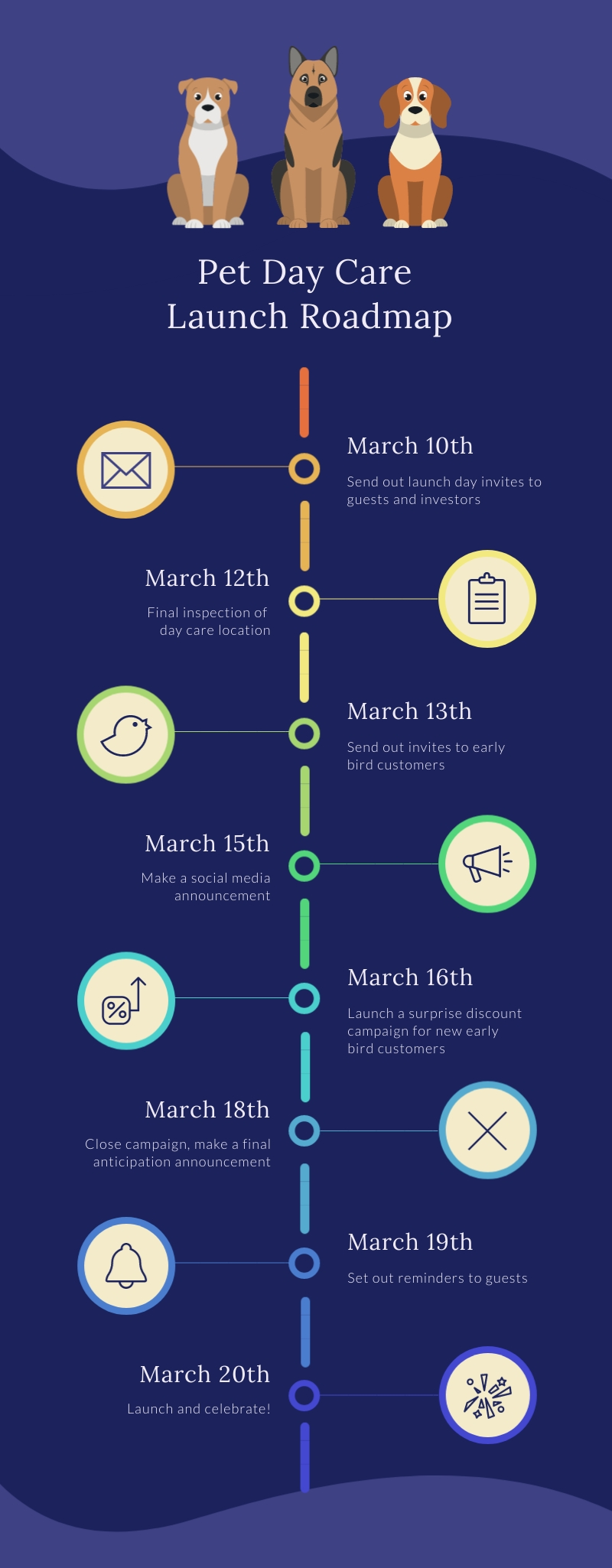 Pet Day Launch Roadmap - Infographic Template