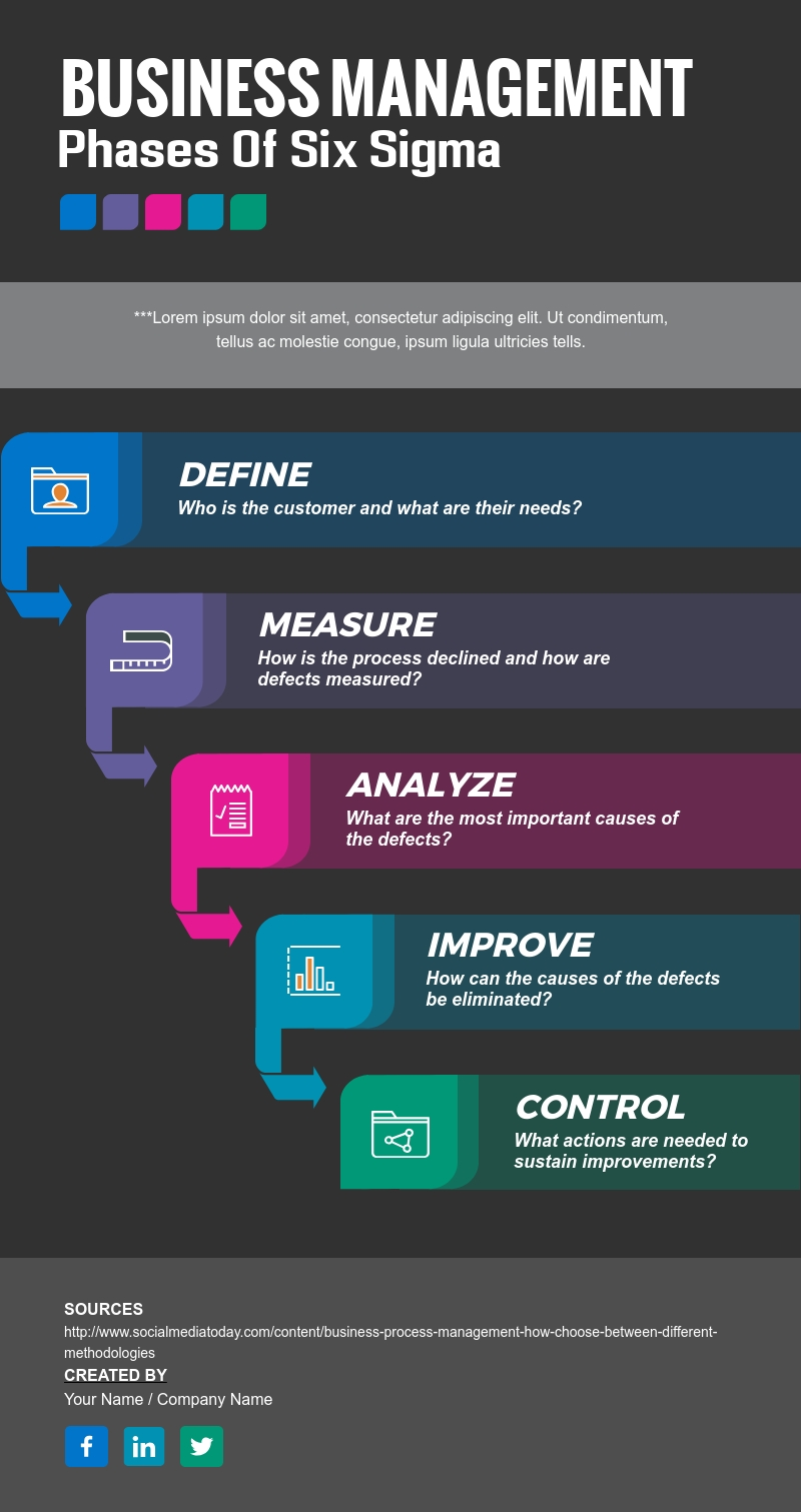 Six Sigma - Infographic Template