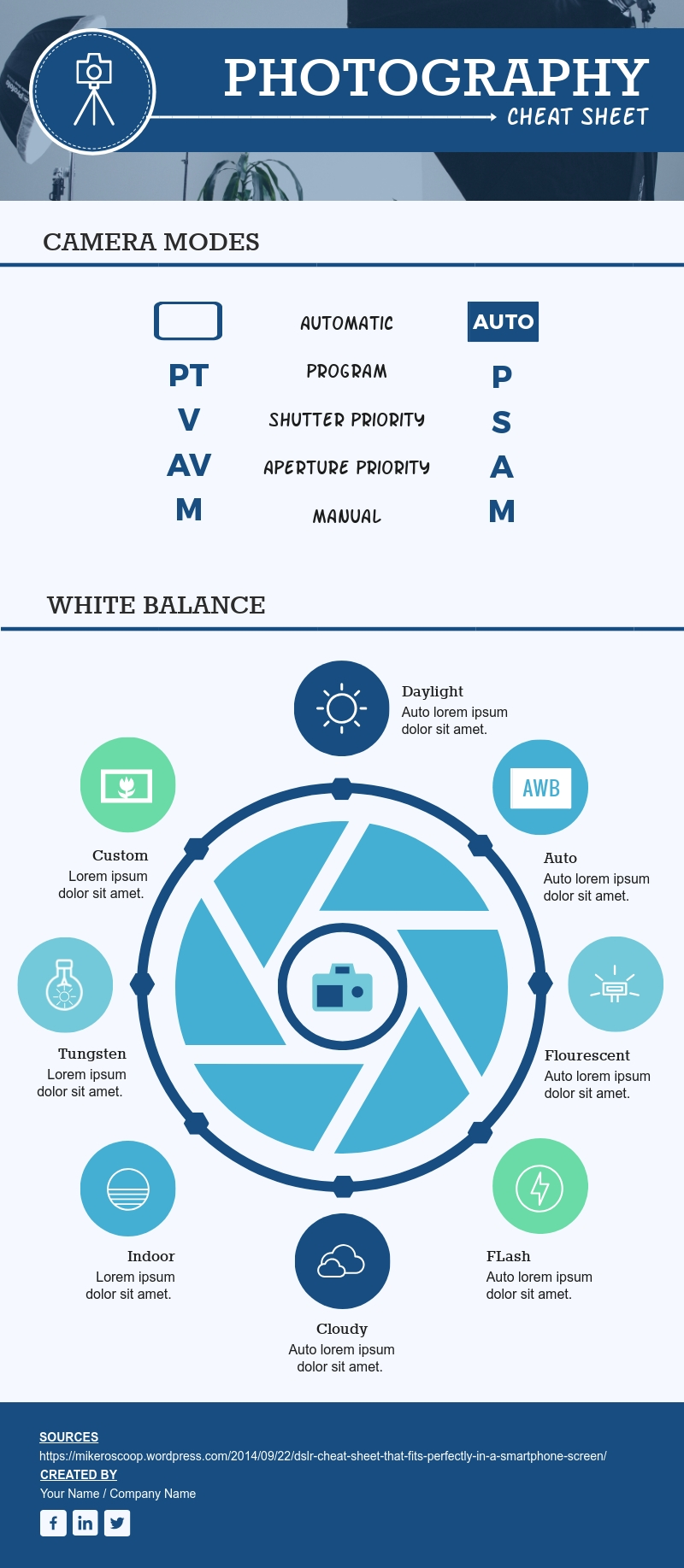 Photography Cheat Sheet - Infographic Template