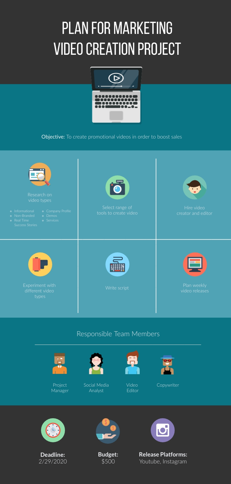 Plan for Marketing Video Creation Project  Template