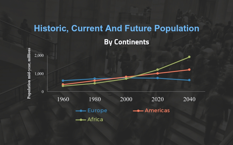 Population Line Graph - Infographic Template