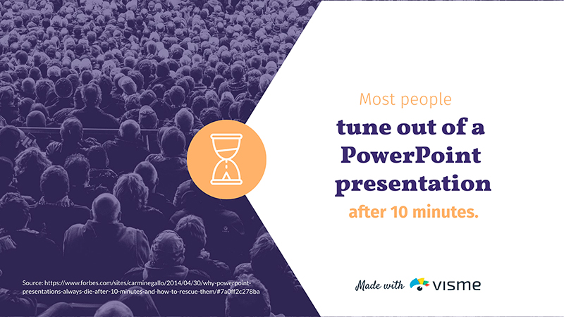PowerPoint Attention Span - Infographic Template