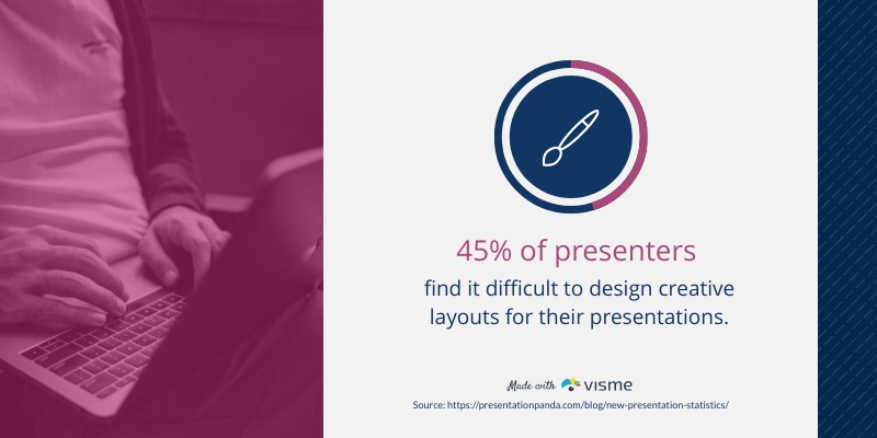 Creative Presentation Layouts - Infographic Template