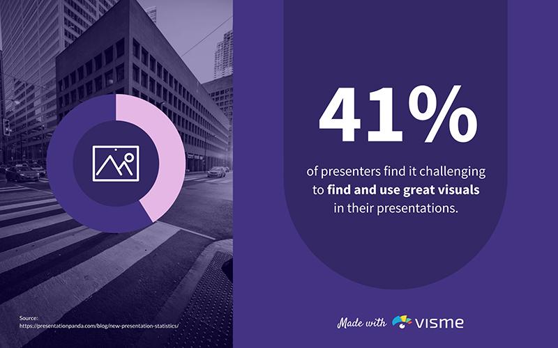 Striking Presentation Visuals - Infographic Template