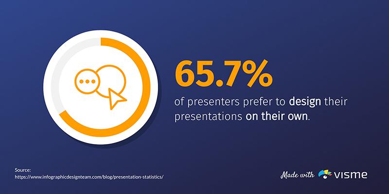 Presentation Design Statistic - Infographic Template