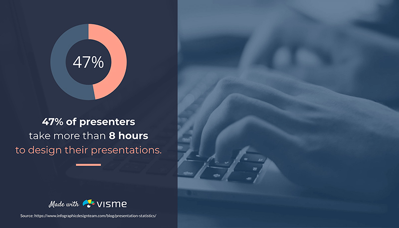 Presentation Design Time - Infographic Template