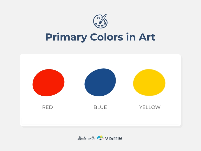 Primary Colors in Art Infographic  Template
