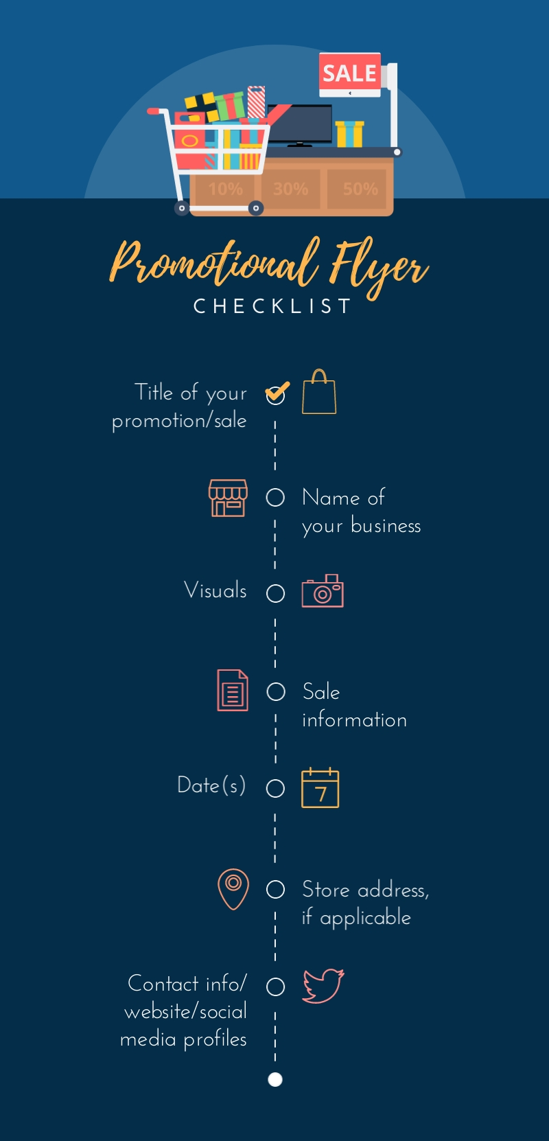 Promotional Flyer Checklist - Infographic Template