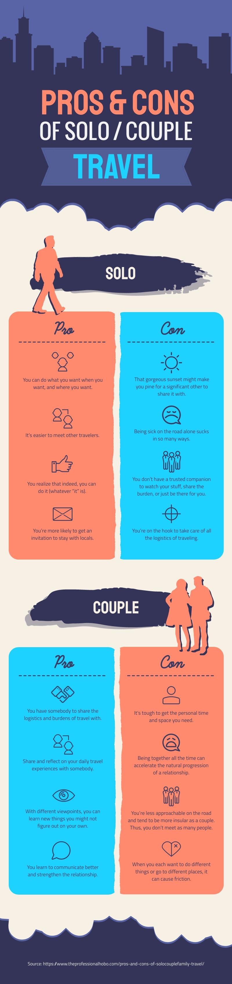 Solo vs Couple Travel - Infographic Template