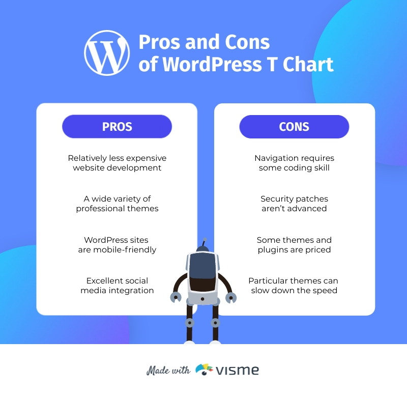 Pros and Cons of WordPress T Chart  Template