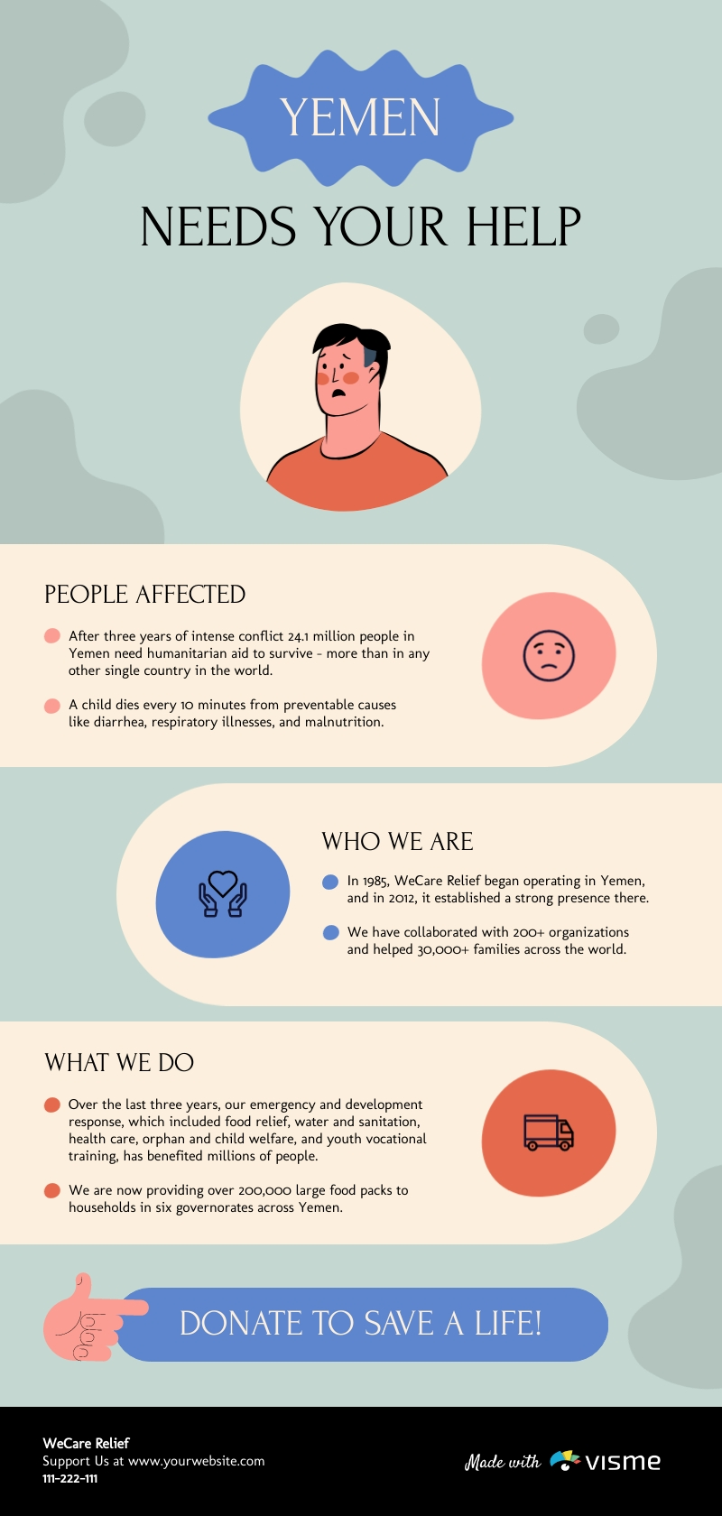Raising Money for People In Need Infographic Template