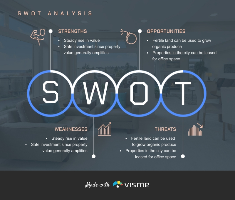 Real Estate Business SWOT Analysis Infographic Template