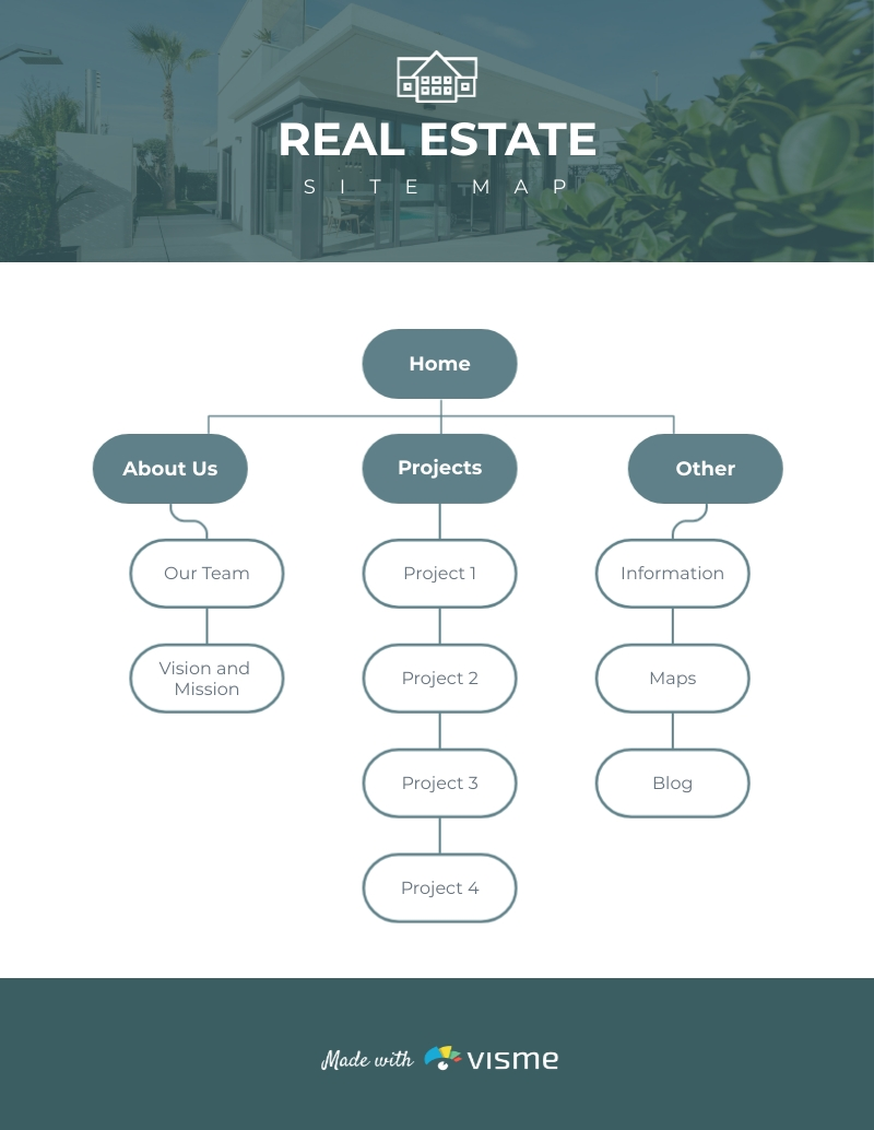 Real Estate Site Map Template