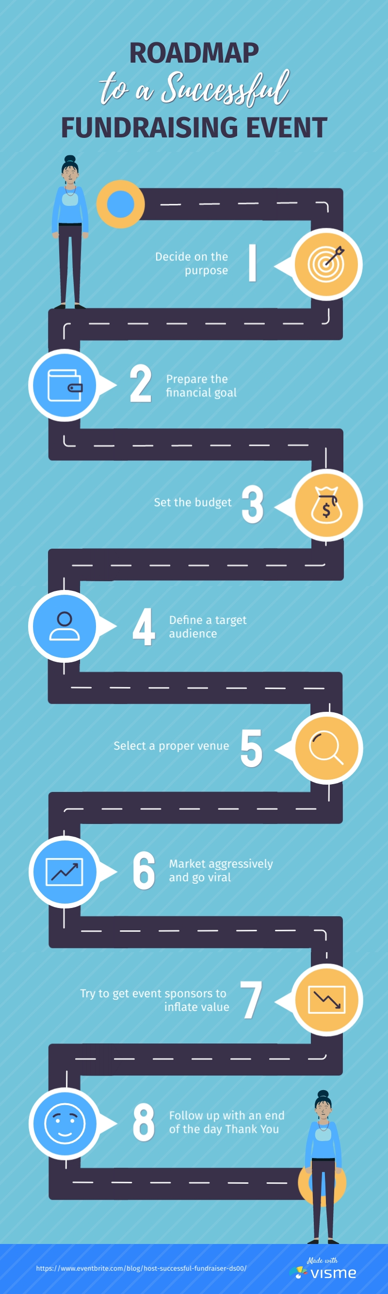 Roadmap To A Successful Fundraising Event - Infographic Template