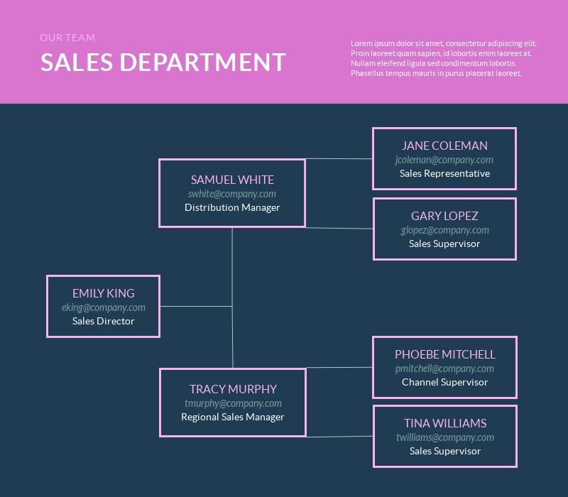 Organizational Chart - Infographic  Template