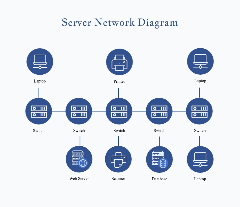Server Network Diagram