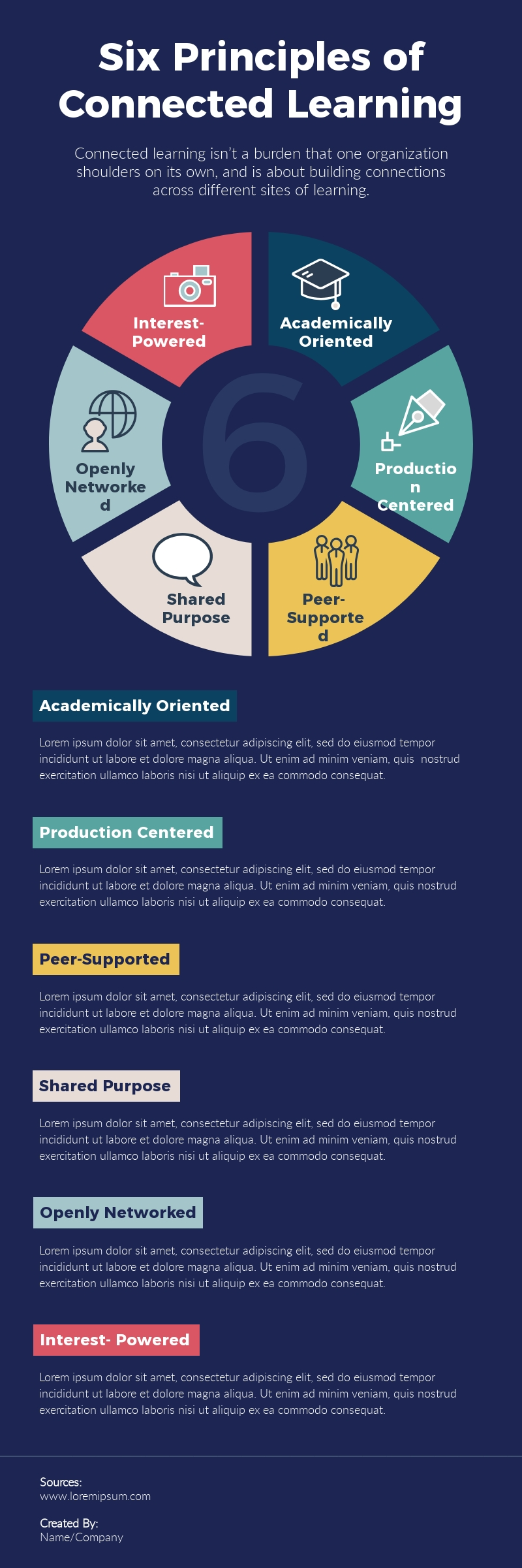 6 Principles of Learning - Infographic Template